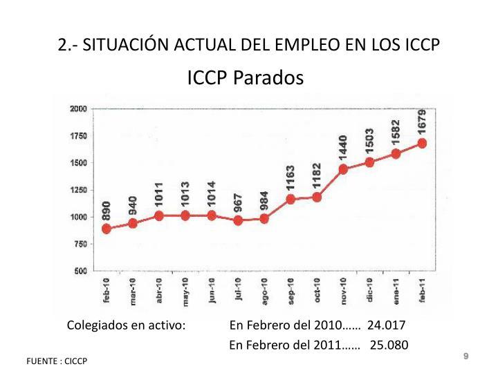 2.- SITUACIÓN ACTUAL DEL EMPLEO EN LOS ICCP