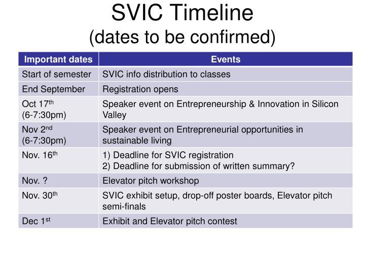 SVIC Timeline