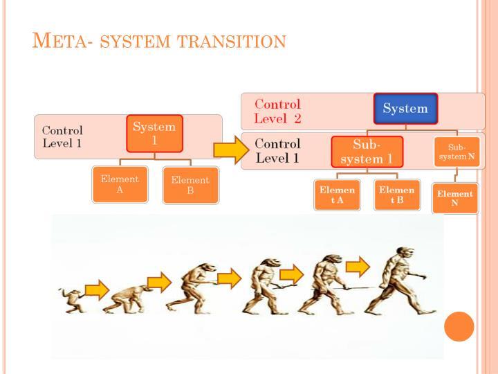 Meta- system transition