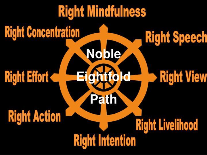 Right Mindfulness