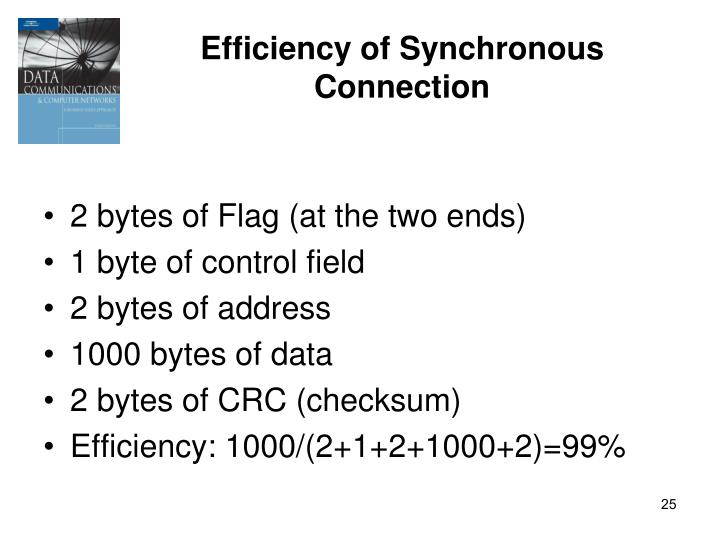 Efficiency of Synchronous Connection