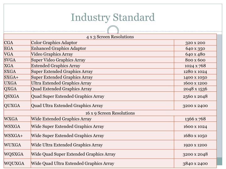 Industry Standard