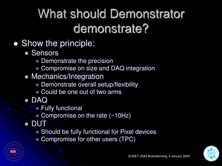What should Demonstrator demonstrate?