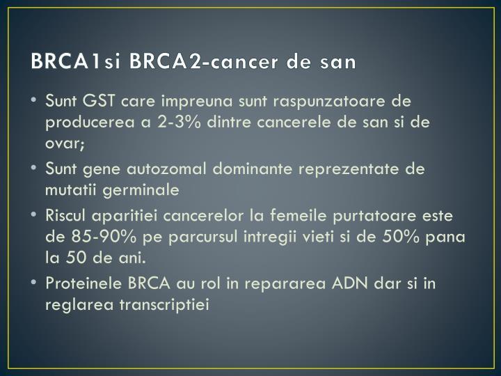 BRCA1si BRCA2-cancer de san