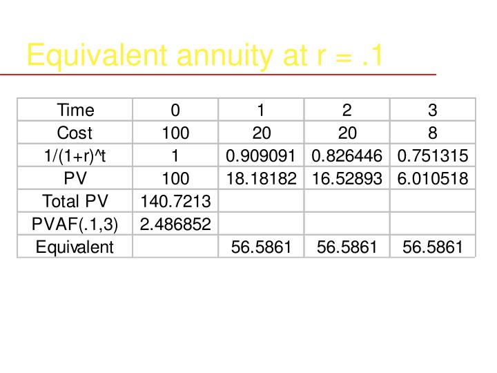 Equivalent annuity at r = .1