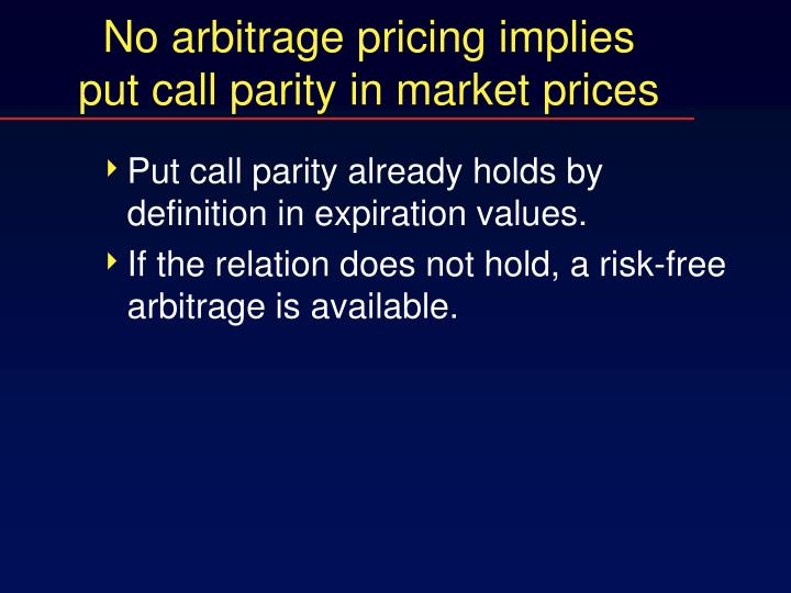 No arbitrage pricing implies