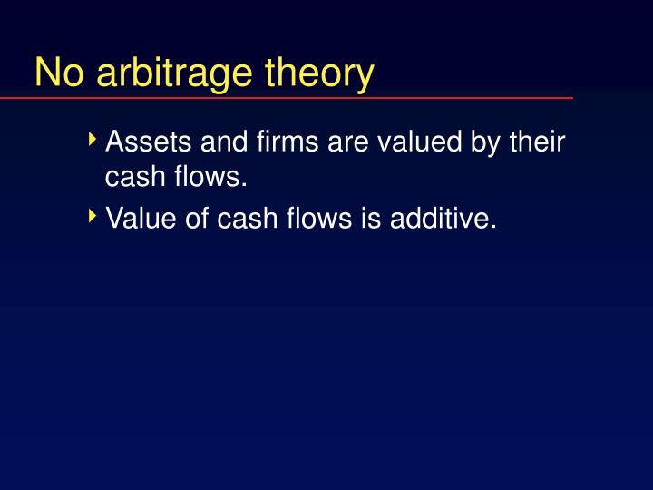 No arbitrage theory