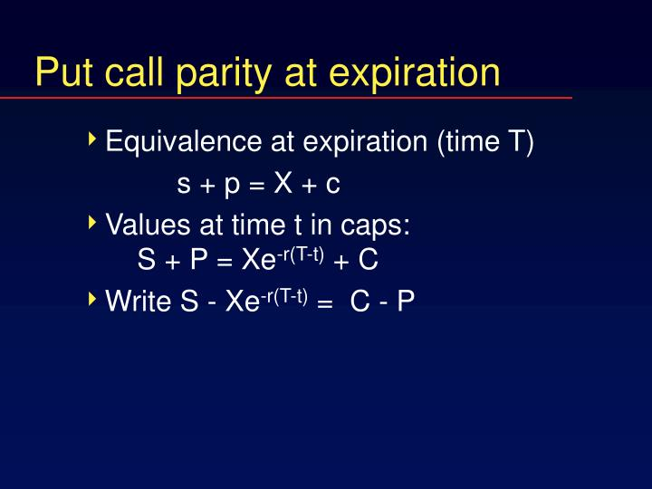 Put call parity at expiration
