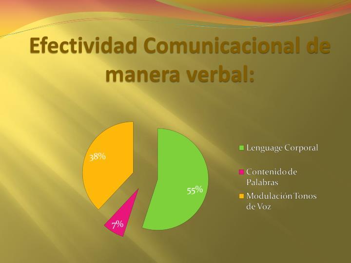 Efectividad Comunicacional de manera verbal: