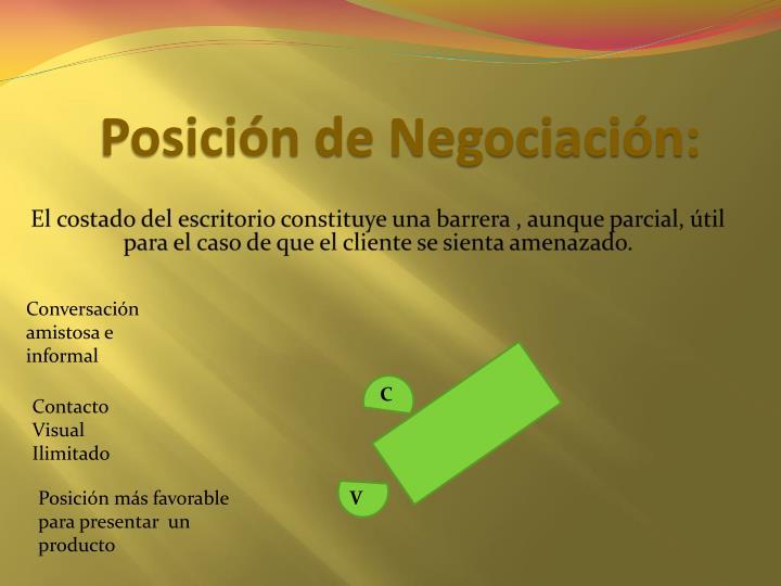 Posición de Negociación: