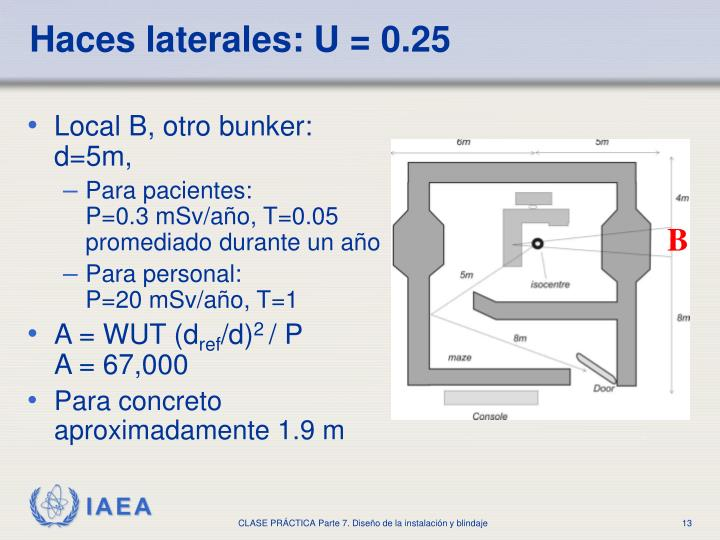 Haces laterales: U = 0.25