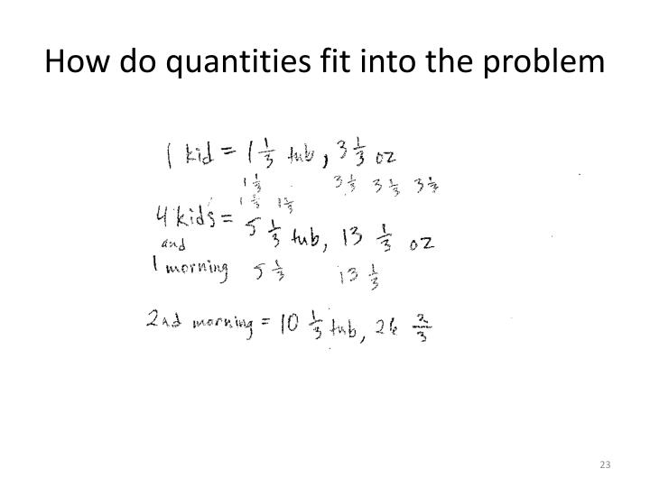 How do quantities fit into the problem