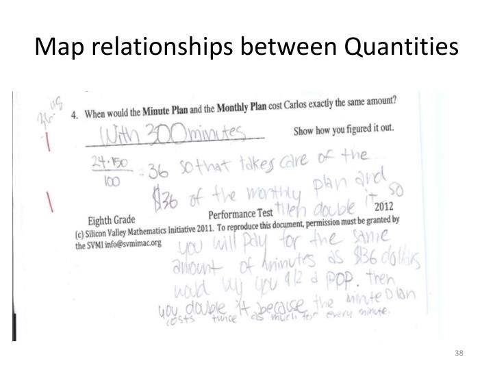 Map relationships between Quantities