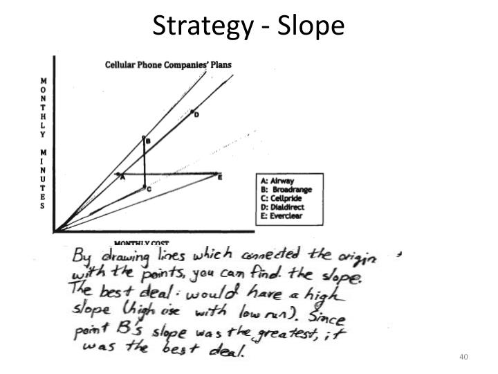 Strategy - Slope