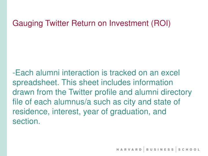 Gauging Twitter Return on Investment (