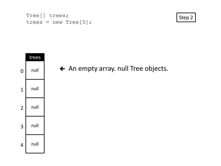 Tree[] trees;