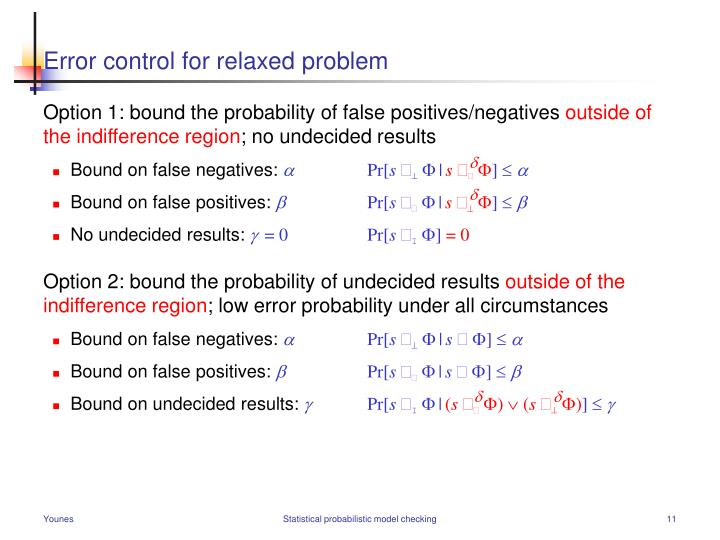 Error control for relaxed problem