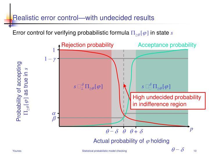 Realistic error control