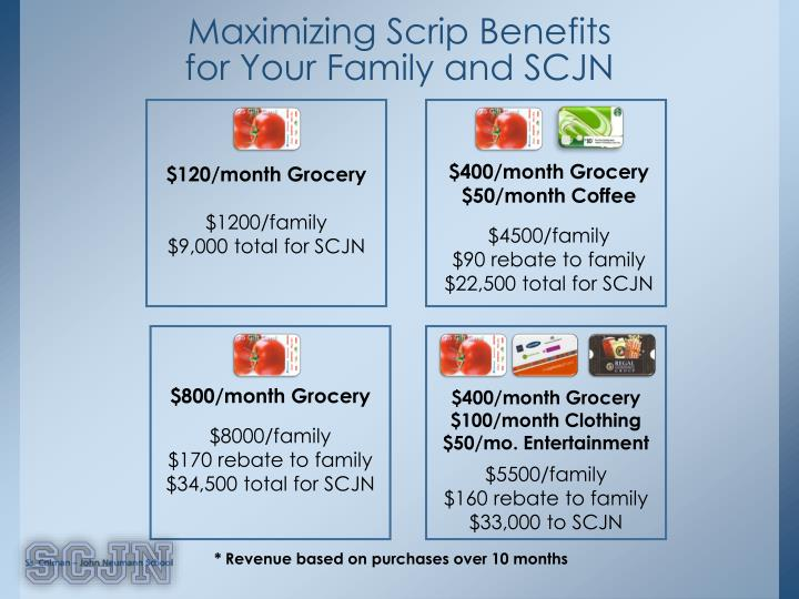 Maximizing Scrip Benefits