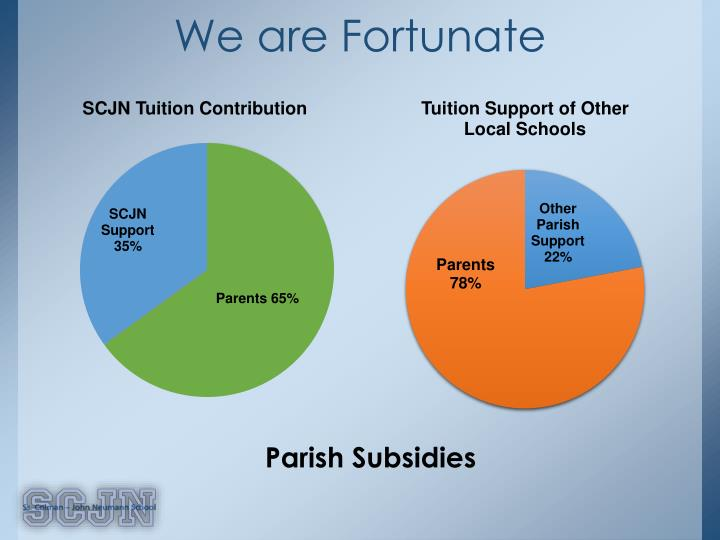We are Fortunate