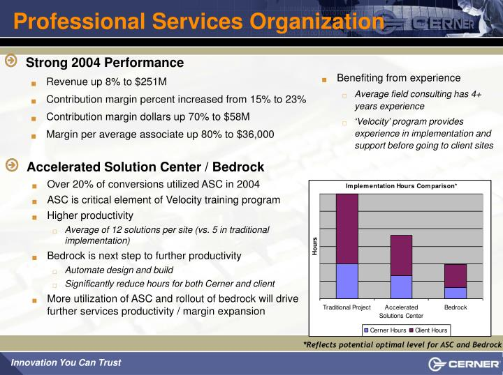 Professional Services Organization