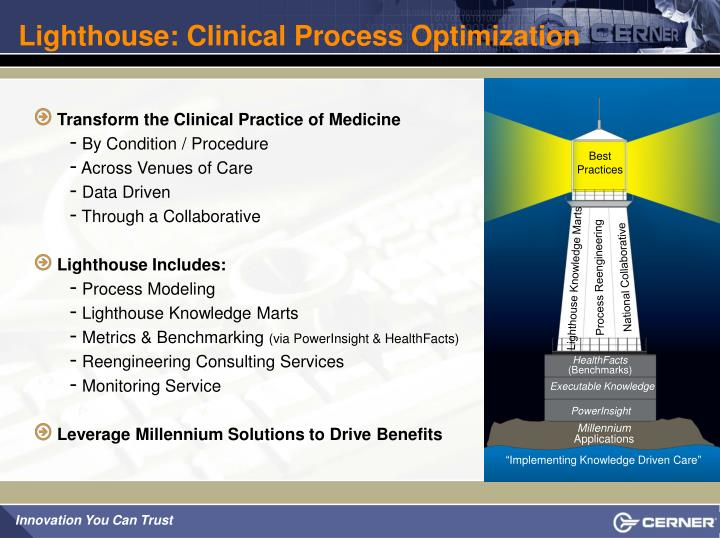 Lighthouse: Clinical Process Optimization