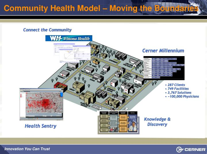 Community Health Model – Moving the Boundaries
