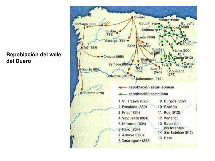 Repoblación del valle                       del Duero