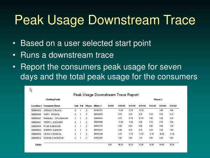 Peak Usage Downstream Trace