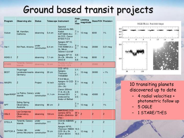 Ground based transit projects