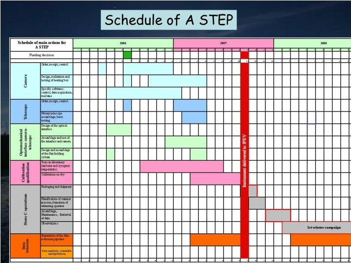 Schedule of A STEP