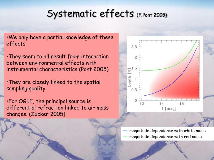 Systematic effects