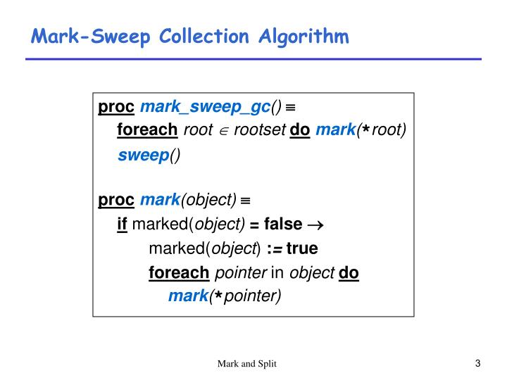 Mark-Sweep Collection Algorithm