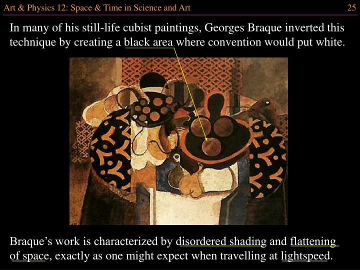 In many of his still-life cubist paintings, Georges Braque inverted this technique by creating a black area where convention would put white.