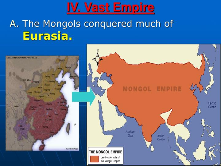 IV. Vast Empire