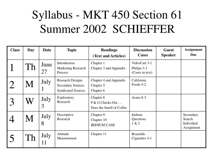 Syllabus - MKT 450 Section 61