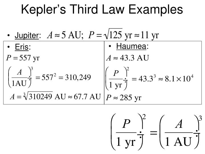 Kepler s third law examples