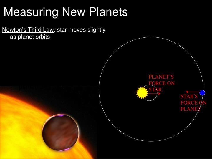 Measuring New Planets