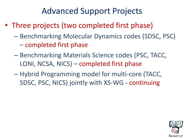 Advanced Support Projects