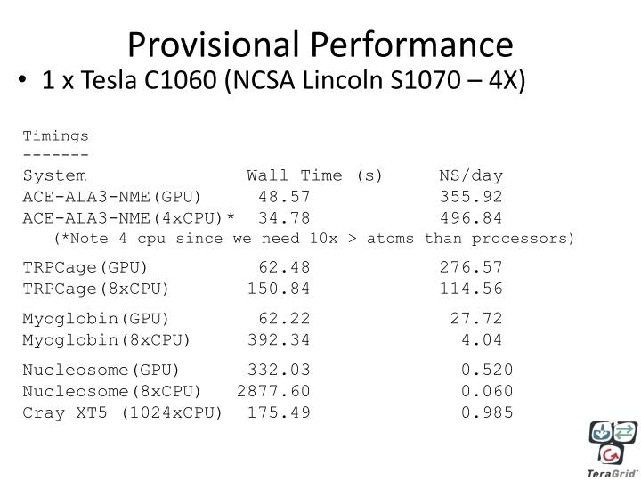 Provisional Performance