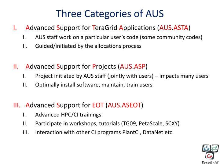 Three Categories of AUS