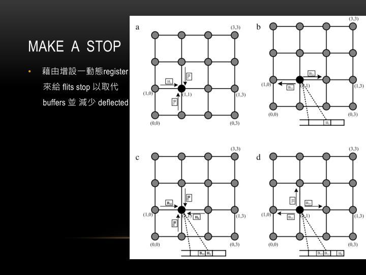 Make  a  stop