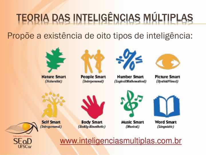 Propõe a existência de oito tipos de inteligência: