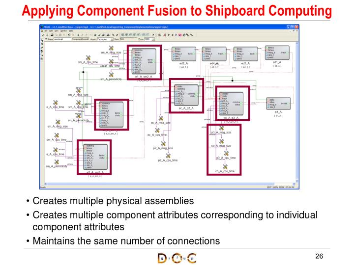 Applying Component Fusion to Shipboard Computing