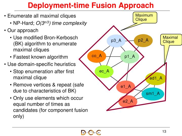 Deployment-time Fusion Approach
