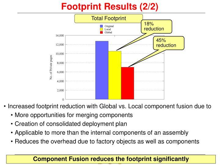 Footprint Results (2/2)
