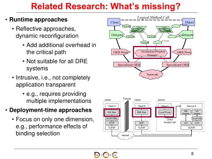 Related Research: What's missing?
