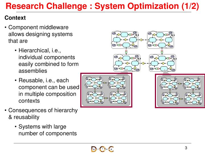 Research challenge system optimization 1 2