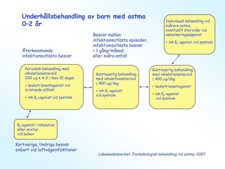Underhållsbehandling av barn med astma