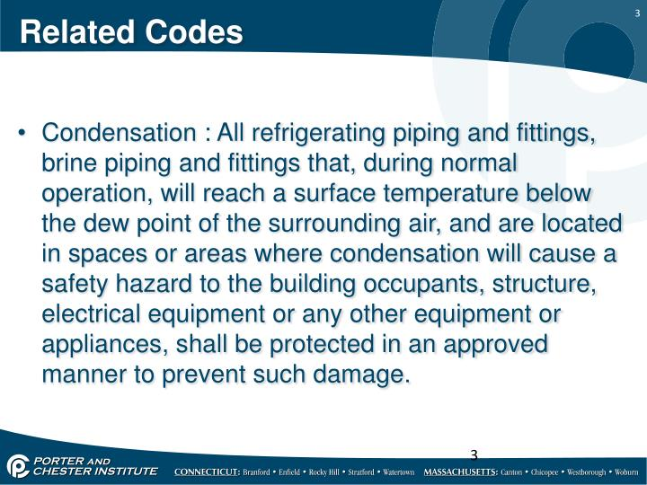 Related codes1